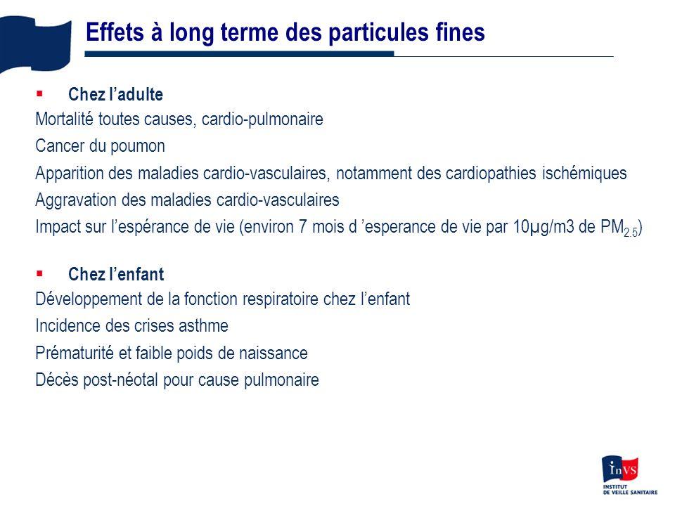 11 Chez ladulte Mortalité toutes causes, cardio-pulmonaire Cancer du poumon Apparition des maladies cardio-vasculaires, notamment des cardiopathies ischémiques Aggravation des maladies cardio-vasculaires Impact sur lespérance de vie (environ 7 mois d esperance de vie par 10µg/m3 de PM 2.5 ) Chez lenfant Développement de la fonction respiratoire chez lenfant Incidence des crises asthme Prématurité et faible poids de naissance Décès post-néotal pour cause pulmonaire Effets à long terme des particules fines
