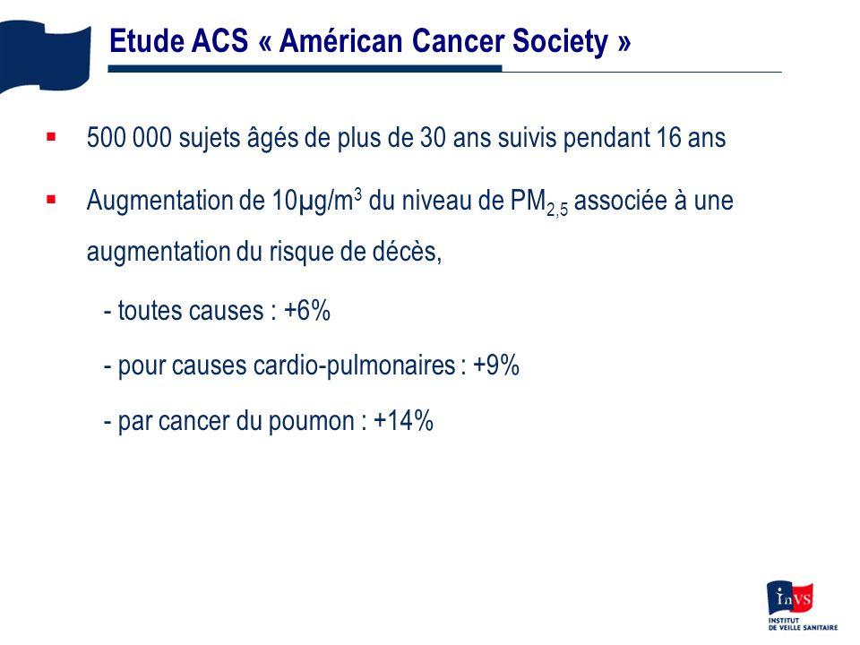 12 500 000 sujets âgés de plus de 30 ans suivis pendant 16 ans Augmentation de 10µg/m 3 du niveau de PM 2,5 associée à une augmentation du risque de décès, - toutes causes : +6% - pour causes cardio-pulmonaires : +9% - par cancer du poumon : +14% Etude ACS « Américan Cancer Society »