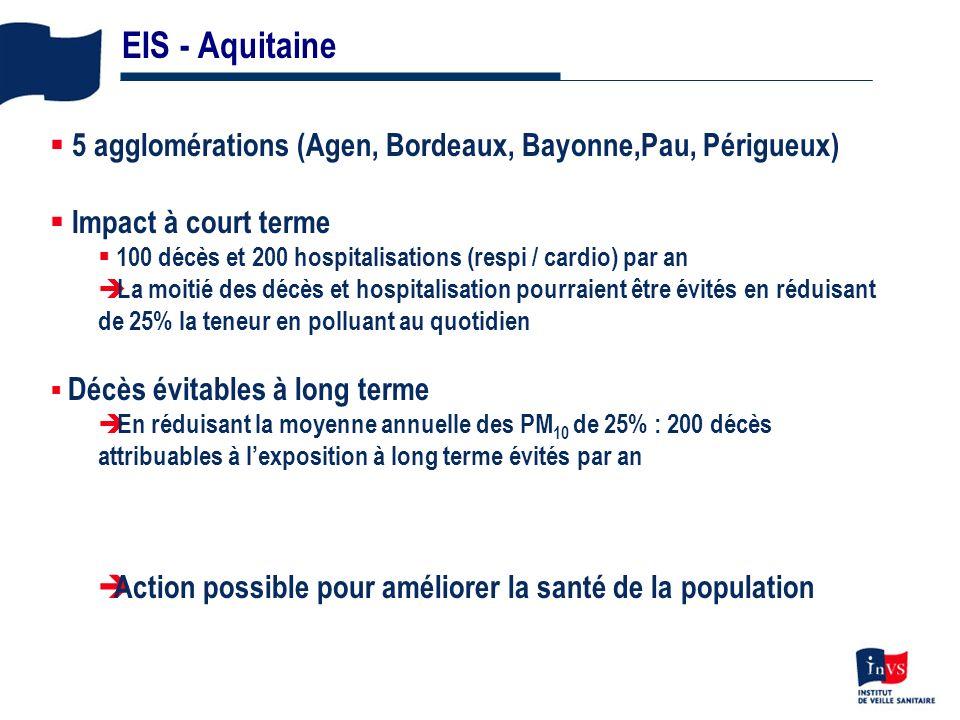 14 EIS - Aquitaine 5 agglomérations (Agen, Bordeaux, Bayonne,Pau, Périgueux) Impact à court terme 100 décès et 200 hospitalisations (respi / cardio) p