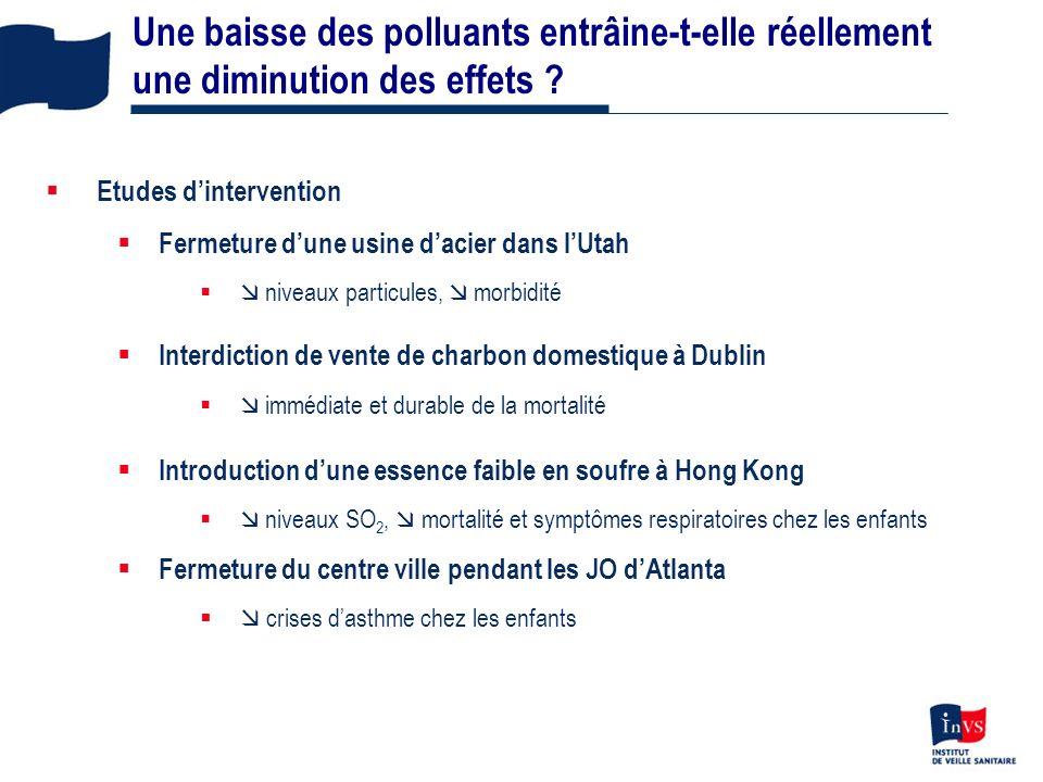 17 Etudes dintervention Fermeture dune usine dacier dans lUtah niveaux particules, morbidité Interdiction de vente de charbon domestique à Dublin immé