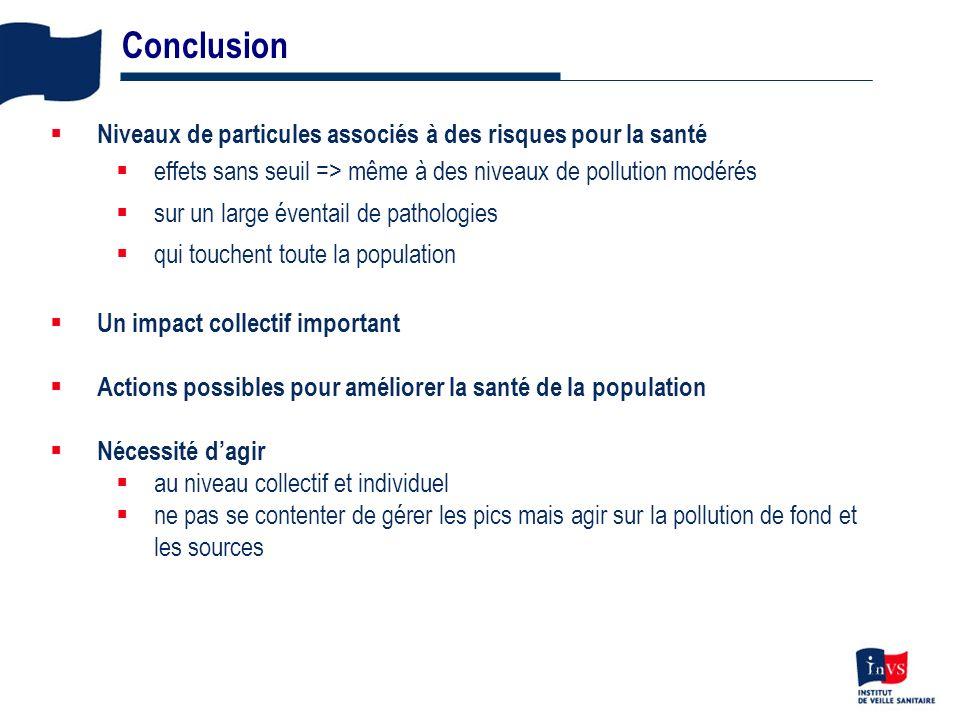 18 Niveaux de particules associés à des risques pour la santé effets sans seuil => même à des niveaux de pollution modérés sur un large éventail de pa