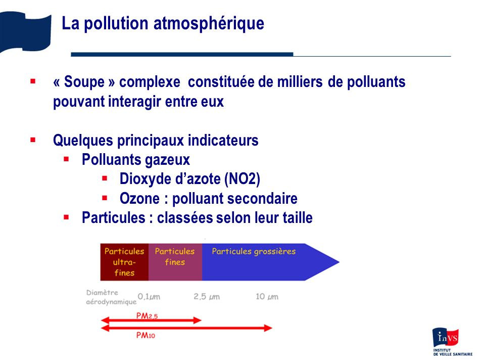 2 « Soupe » complexe constituée de milliers de polluants pouvant interagir entre eux Quelques principaux indicateurs Polluants gazeux Dioxyde dazote (