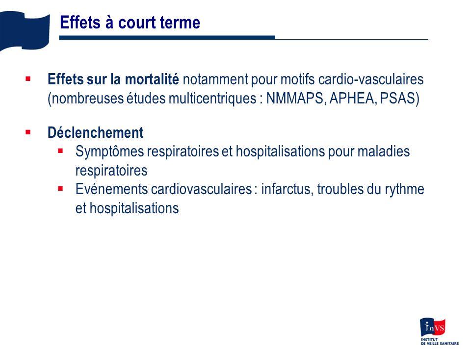 8 Effets sur la mortalité notamment pour motifs cardio-vasculaires (nombreuses études multicentriques : NMMAPS, APHEA, PSAS) Déclenchement Symptômes respiratoires et hospitalisations pour maladies respiratoires Evénements cardiovasculaires : infarctus, troubles du rythme et hospitalisations Effets à court terme