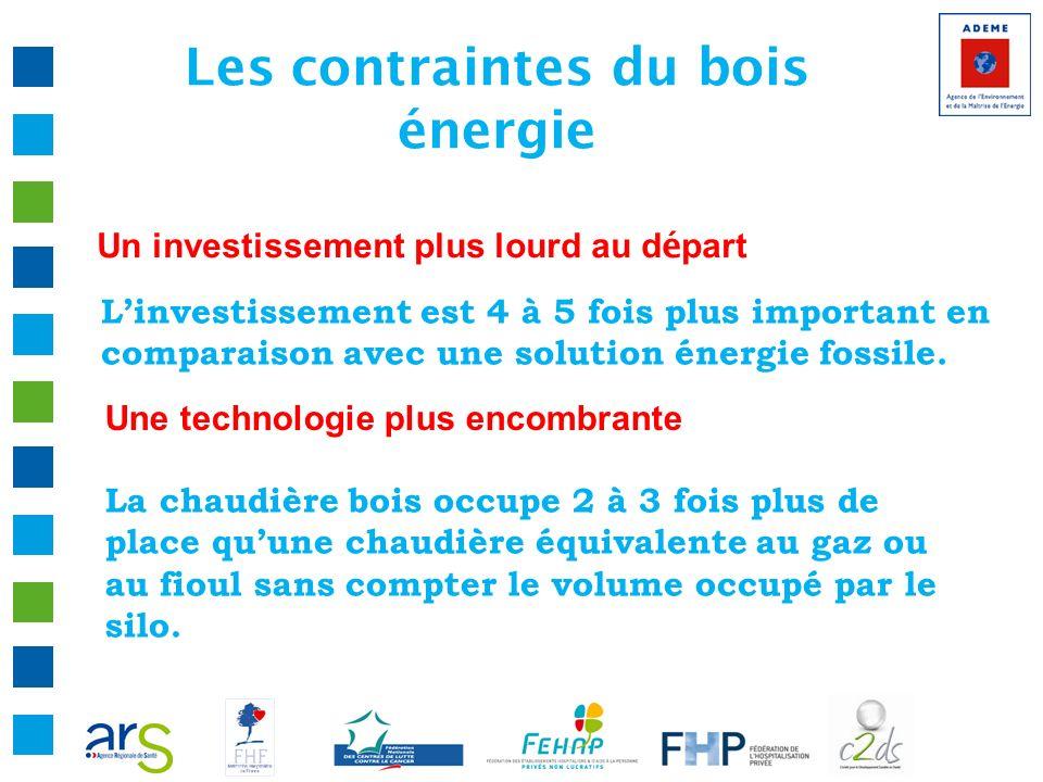 Les contraintes du bois énergie Une technologie plus encombrante Linvestissement est 4 à 5 fois plus important en comparaison avec une solution énergi