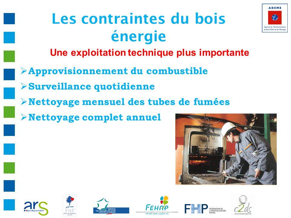 Les contraintes du bois énergie Une exploitation technique plus importante Approvisionnement du combustible Surveillance quotidienne Nettoyage mensuel