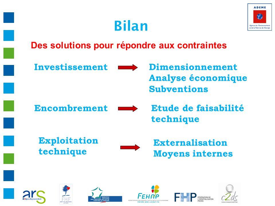 Bilan InvestissementDimensionnement Analyse économique Subventions Des solutions pour r é pondre aux contraintes EncombrementEtude de faisabilité tech