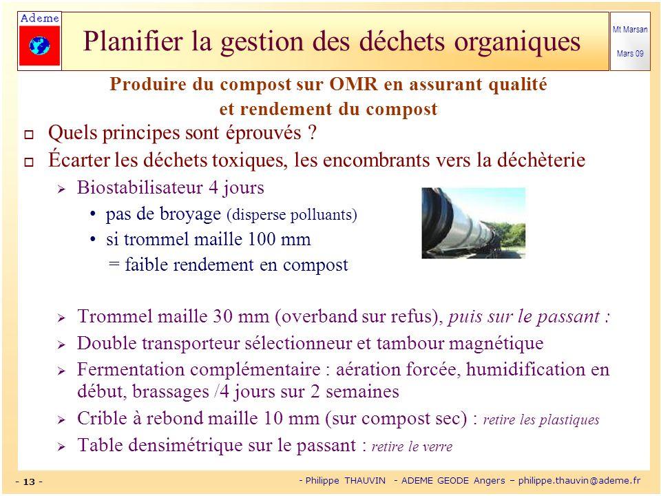 Mt Marsan Mars 09 - 13 - - Philippe THAUVIN - ADEME GEODE Angers – philippe.thauvin@ademe.fr Planifier la gestion des déchets organiques Produire du c