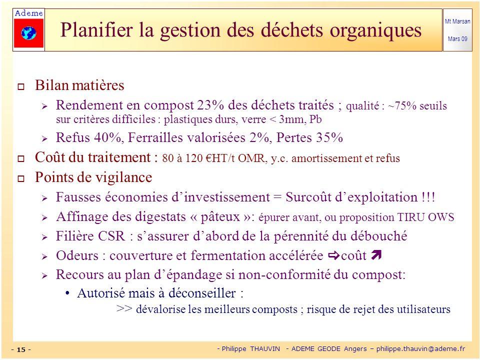 Mt Marsan Mars 09 - 15 - - Philippe THAUVIN - ADEME GEODE Angers – philippe.thauvin@ademe.fr Planifier la gestion des déchets organiques Bilan matière