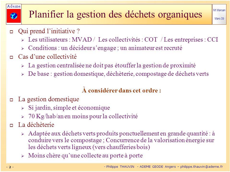 Mt Marsan Mars 09 - 2 - - Philippe THAUVIN - ADEME GEODE Angers – philippe.thauvin@ademe.fr Planifier la gestion des déchets organiques Qui prend lini