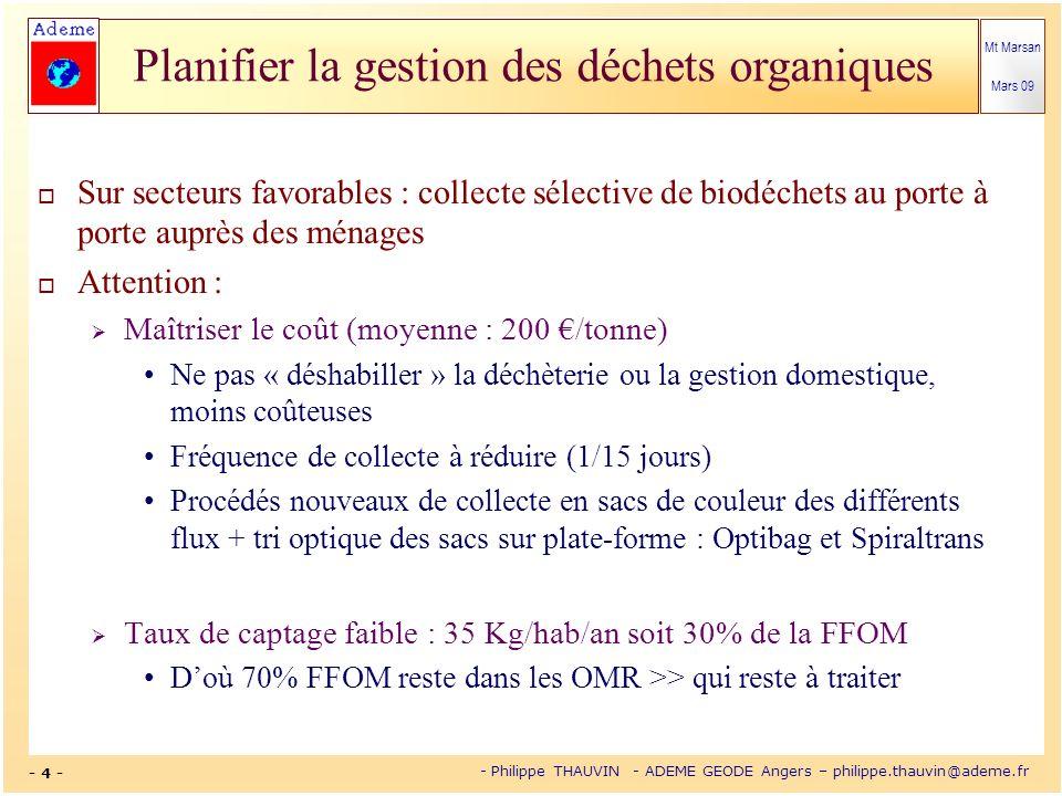 Mt Marsan Mars 09 - 15 - - Philippe THAUVIN - ADEME GEODE Angers – philippe.thauvin@ademe.fr Planifier la gestion des déchets organiques Bilan matières Rendement en compost 23% des déchets traités ; qualité : ~75% seuils sur critères difficiles : plastiques durs, verre < 3mm, Pb Refus 40%, Ferrailles valorisées 2%, Pertes 35% Coût du traitement : 80 à 120 HT/t OMR, y.c.