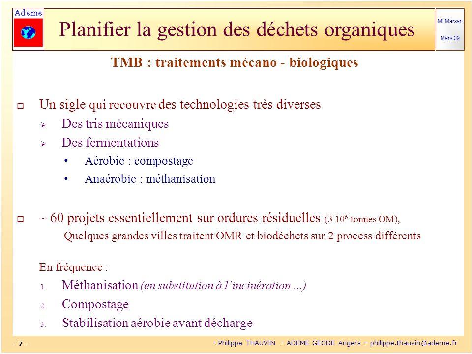 Mt Marsan Mars 09 - 8 - - Philippe THAUVIN - ADEME GEODE Angers – philippe.thauvin@ademe.fr Planifier la gestion des déchets organiques Les différents objectifs dun TMB 1 - Produire de lénergie : Sur fermentescibles : Méthanisation > Biogaz > chaleur, électricité, carburant 1 tonne OM = 65 Nm3 biogaz Sur fraction à haut PCI : NB : rendement moindre quune incinération des OMR Incinérateur, cimenterie (refus) Combustible solide de récupération (filière commerciale qui reste à créer) Pyrolyse, gazéification (recherche appliquée) Chimie : molécules, carburant … (recherche en cours) 2 - Récupérer des matériaux : métaux (tri magnétique), papiers-cartons (tri manuel), plastiques (tri optique) 3 - Produire un compost Objectifs : Conformité à la norme du compost, extraction de la matière organique des déchets, minimisation et stabilisation des refus Note ADEME sur les process éprouvés