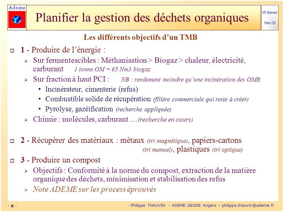 Mt Marsan Mars 09 - 9 - - Philippe THAUVIN - ADEME GEODE Angers – philippe.thauvin@ademe.fr Planifier la gestion des déchets organiques 4 - Fabriquer du déchet ultime pour la décharge Faire du CO2 (compostage poussé) plutôt que du CH4 en décharge Bilan Matières : moins 30% en PB mais seulement moins 10% en MS Surcoût du TMB non compensé par la moindre quantité à stocker Note ADEME sur les process TMB avant stockage Impacts environnementaux du TMB avant stockage Matière organique non synthétique MONS : moins 30% Respirométrie AT4 : moins 50 à 80% Mais seulement sur la fraction mise en stabilisation limite les impacts décharge à ceux des 20 dernières années sur 30 ans ; reste ¼ des effets ; mais pas de simplification de la décharge