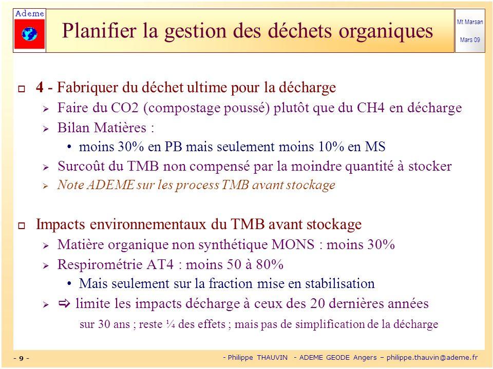Mt Marsan Mars 09 - 9 - - Philippe THAUVIN - ADEME GEODE Angers – philippe.thauvin@ademe.fr Planifier la gestion des déchets organiques 4 - Fabriquer