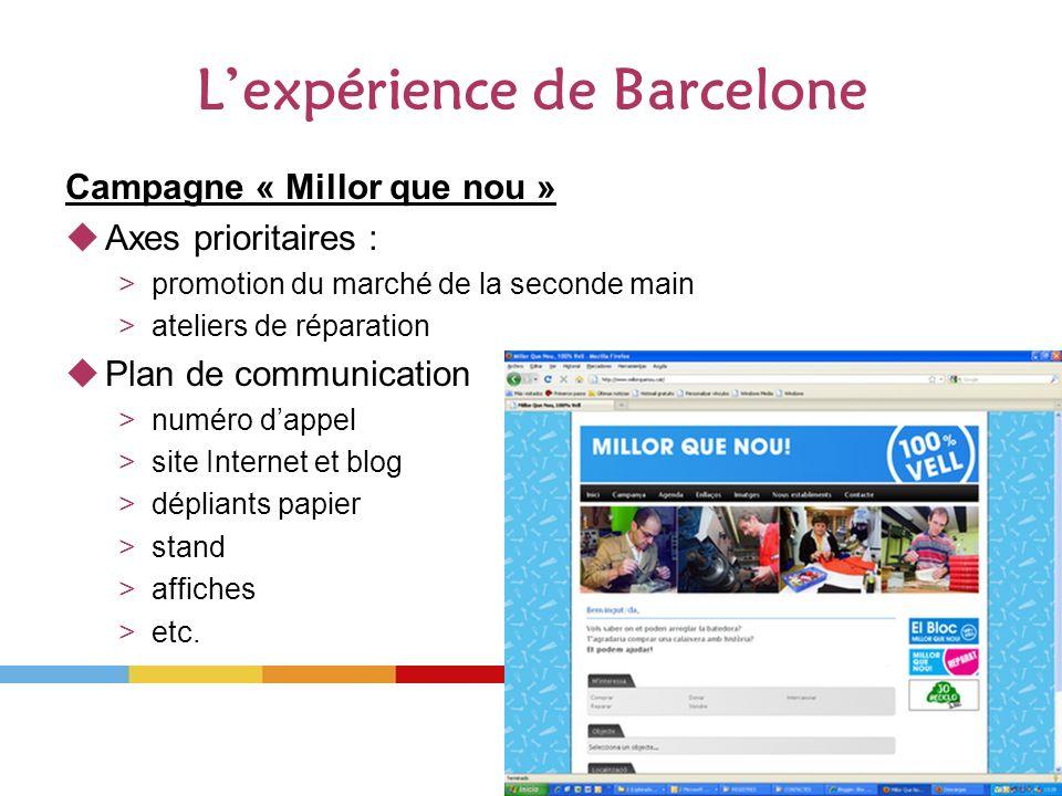 Lexpérience de Barcelone Campagne « Millor que nou » Axes prioritaires : >promotion du marché de la seconde main >ateliers de réparation Plan de communication >numéro dappel >site Internet et blog >dépliants papier >stand >affiches >etc.