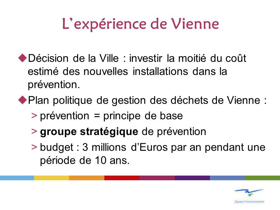 Lexpérience de Vienne Décision de la Ville : investir la moitié du coût estimé des nouvelles installations dans la prévention.
