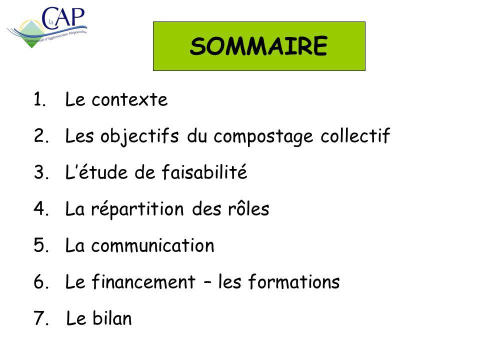 1.Le contexte 2.Les objectifs du compostage collectif 3.Létude de faisabilité 4.La répartition des rôles 5.La communication 6.Le financement – les for