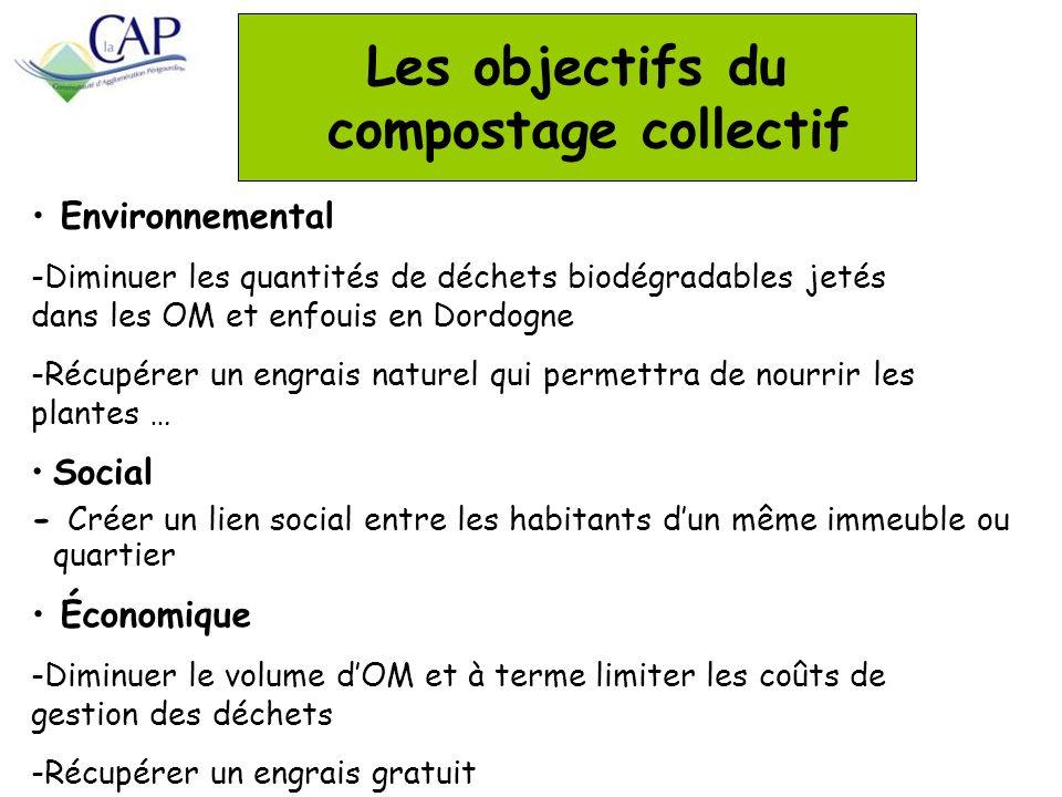Social - Créer un lien social entre les habitants dun même immeuble ou quartier Environnemental -Diminuer les quantités de déchets biodégradables jeté