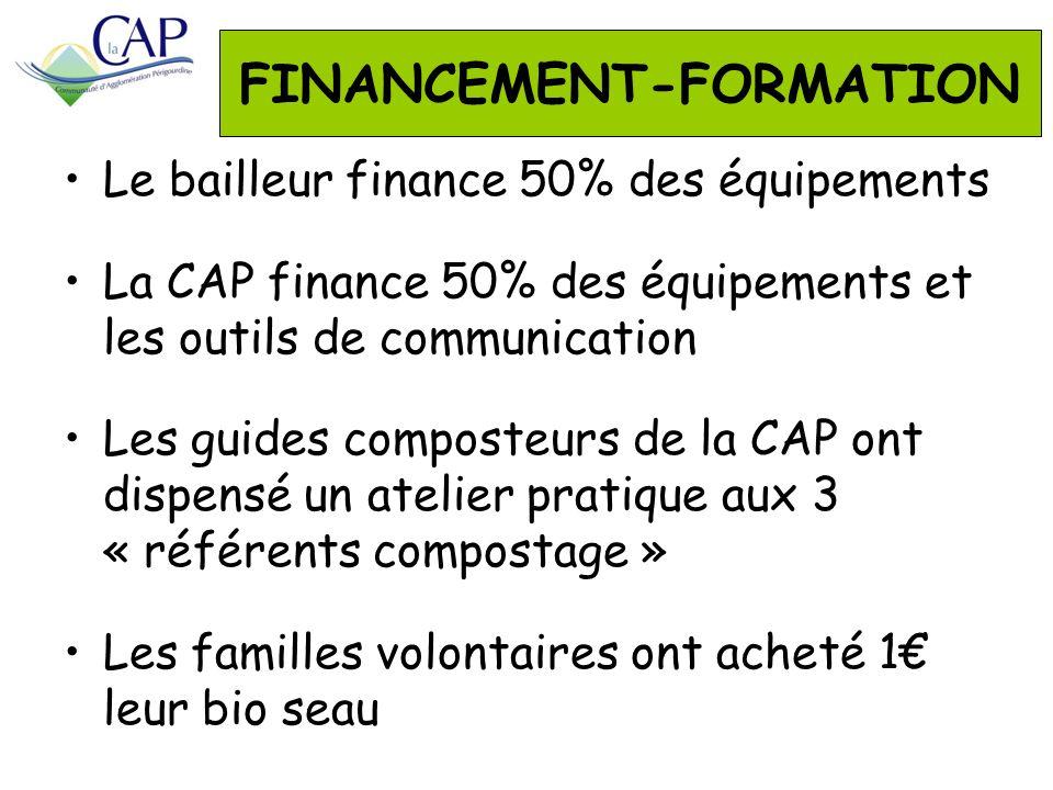 FINANCEMENT-FORMATION Le bailleur finance 50% des équipements La CAP finance 50% des équipements et les outils de communication Les guides composteurs