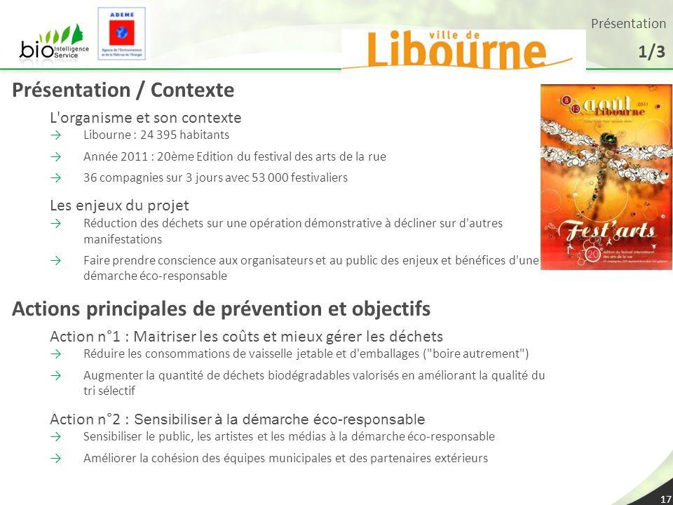 Présentation 1/3 17 Présentation / Contexte L'organisme et son contexte Libourne : 24 395 habitants Année 2011 : 20ème Edition du festival des arts de