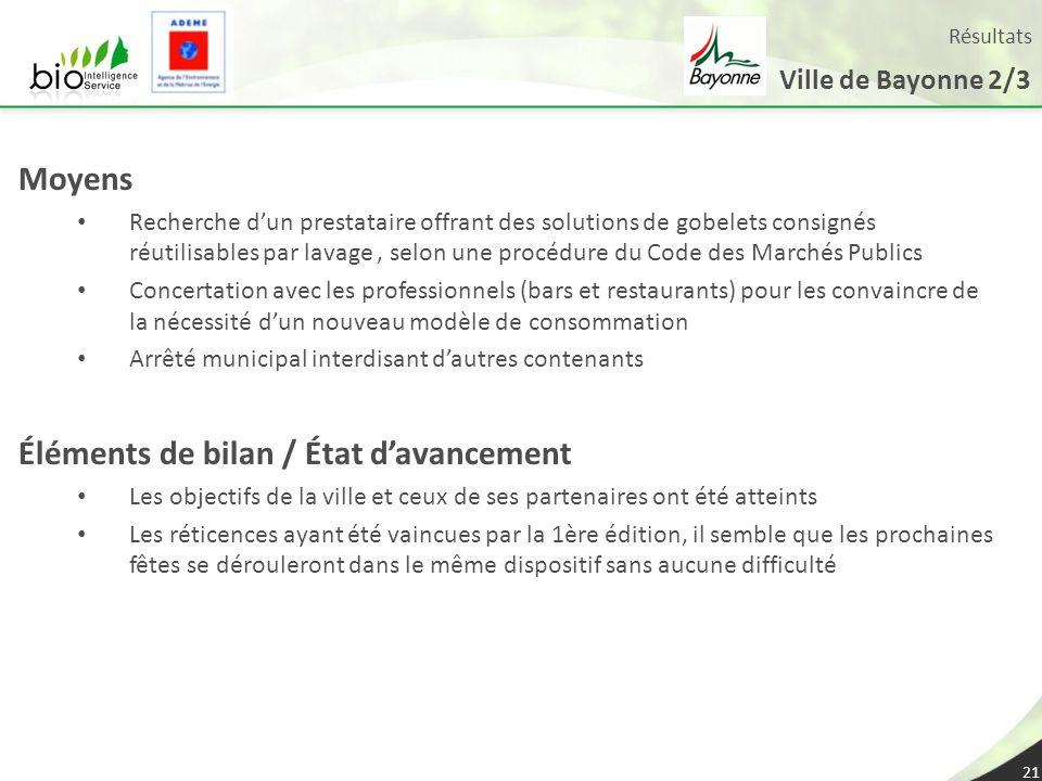 Résultats Ville de Bayonne 2/3 21 Moyens Recherche dun prestataire offrant des solutions de gobelets consignés réutilisables par lavage, selon une pro