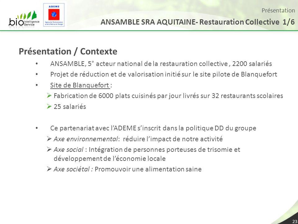 Présentation ANSAMBLE SRA AQUITAINE- Restauration Collective 1/6 23 Présentation / Contexte ANSAMBLE, 5° acteur national de la restauration collective