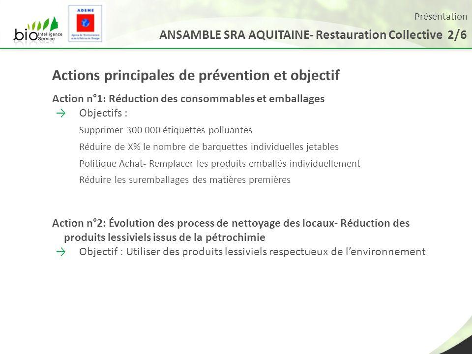Actions principales de prévention et objectif Action n°1: Réduction des consommables et emballages Objectifs : Supprimer 300 000 étiquettes polluantes
