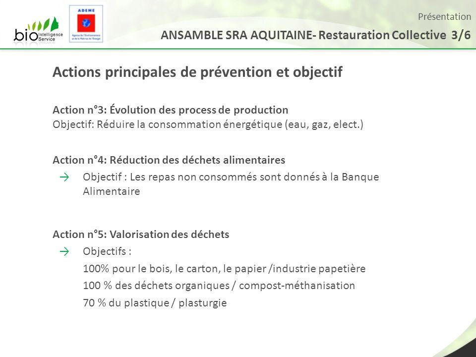 ANSAMBLE SRA AQUITAINE- Restauration Collective 3/6 Actions principales de prévention et objectif Action n°3: Évolution des process de production Obje