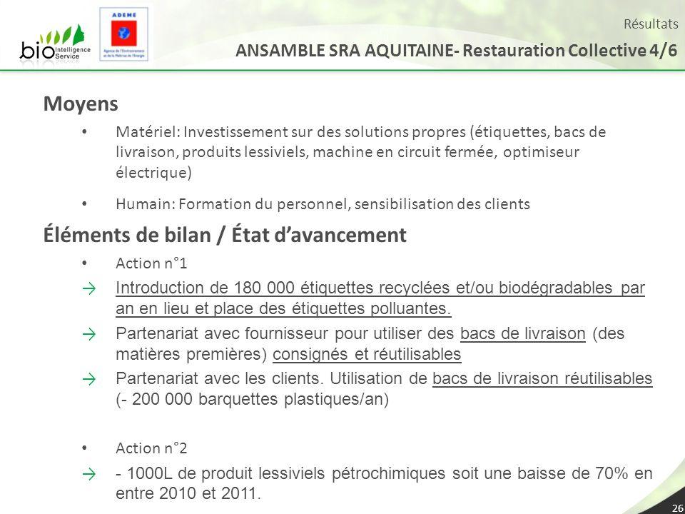Résultats ANSAMBLE SRA AQUITAINE- Restauration Collective 4/6 26 Moyens Matériel: Investissement sur des solutions propres (étiquettes, bacs de livrai