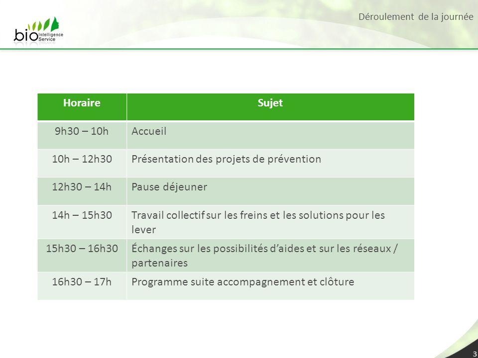 Déroulement de la journée HoraireSujet 9h30 – 10hAccueil 10h – 12h30Présentation des projets de prévention 12h30 – 14hPause déjeuner 14h – 15h30Travai