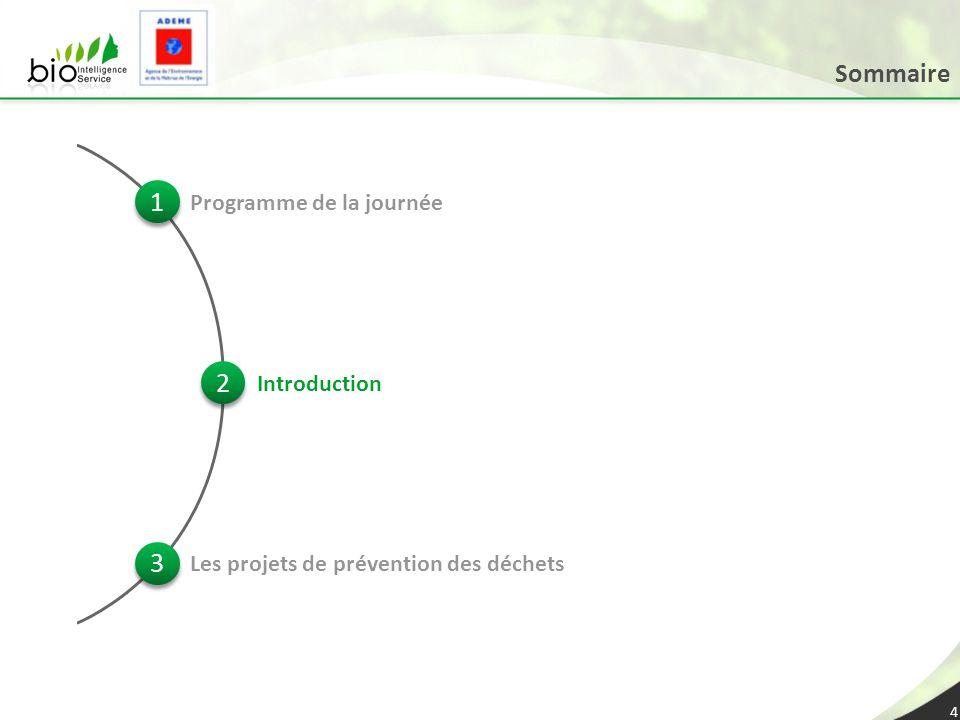3 3 2 2 1 1 Sommaire Programme de la journée Introduction Les projets de prévention des déchets 4
