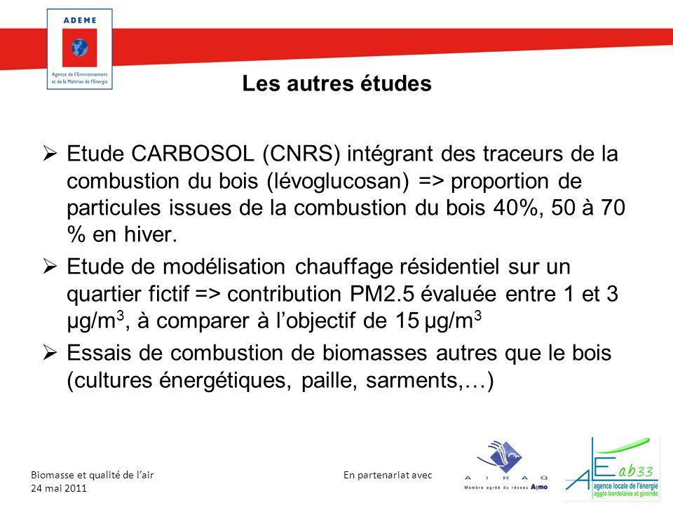En partenariat avec Biomasse et qualité de lair 24 mai 2011 Les autres études Etude CARBOSOL (CNRS) intégrant des traceurs de la combustion du bois (lévoglucosan) => proportion de particules issues de la combustion du bois 40%, 50 à 70 % en hiver.