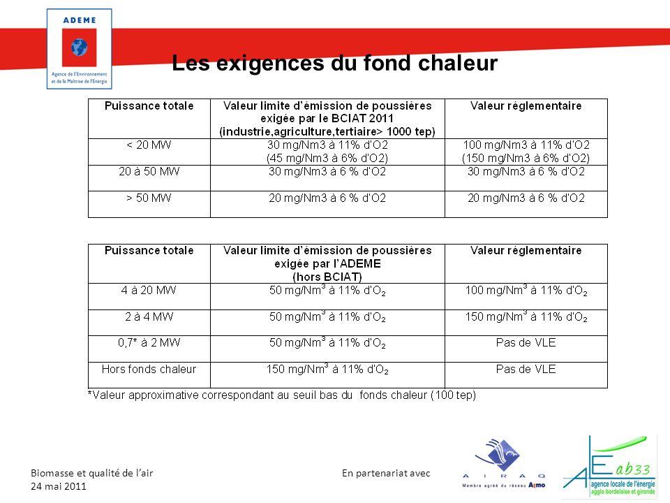 En partenariat avec Biomasse et qualité de lair 24 mai 2011 Les exigences du fond chaleur