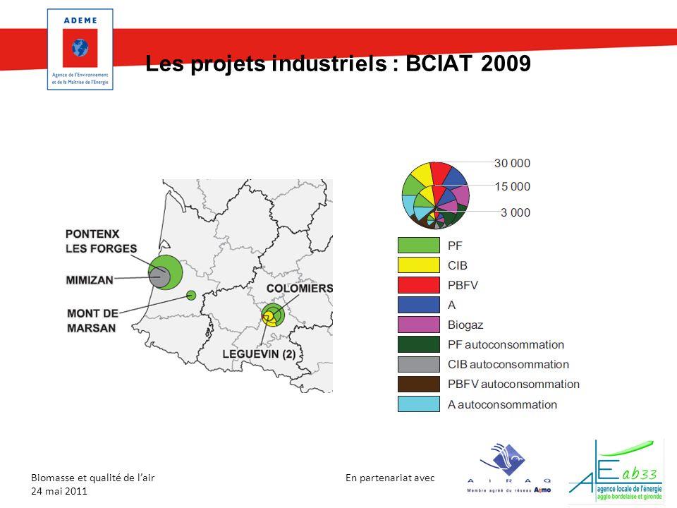En partenariat avec Biomasse et qualité de lair 24 mai 2011 Les projets industriels : BCIAT 2009