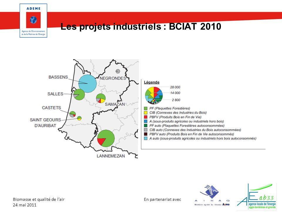 En partenariat avec Biomasse et qualité de lair 24 mai 2011 Les projets industriels : BCIAT 2010
