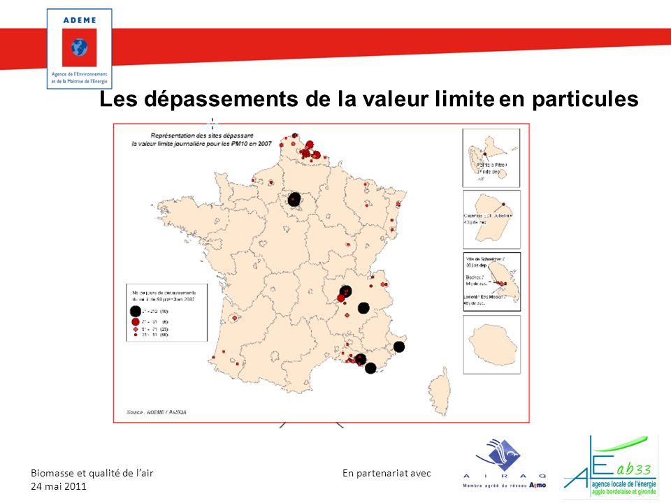 En partenariat avec Biomasse et qualité de lair 24 mai 2011 Les dépassements de la valeur limite en particules