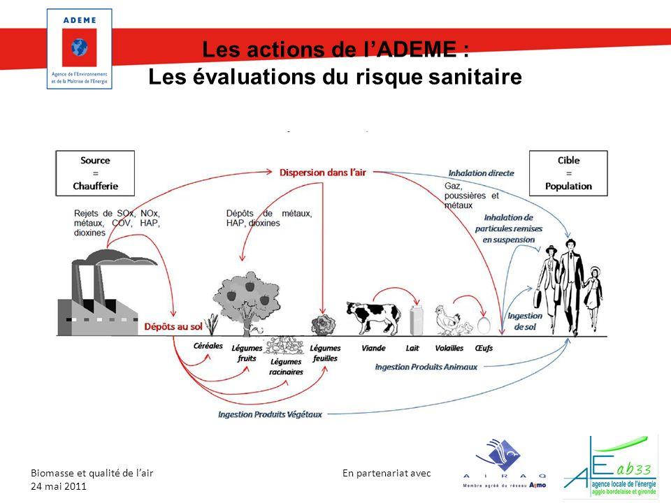 En partenariat avec Biomasse et qualité de lair 24 mai 2011 Les actions de lADEME : Les évaluations du risque sanitaire
