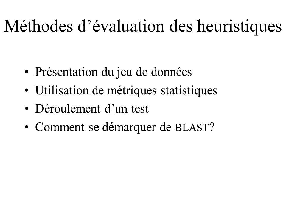 Méthodes dévaluation des heuristiques Présentation du jeu de données Utilisation de métriques statistiques Déroulement dun test Comment se démarquer de BLAST