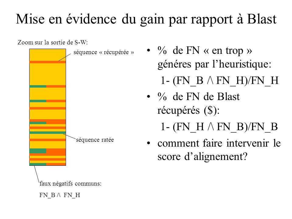 Mise en évidence du gain par rapport à Blast % de FN « en trop » généres par lheuristique: 1- (FN_B /\ FN_H)/FN_H % de FN de Blast récupérés ($): 1- (FN_H /\ FN_B)/FN_B comment faire intervenir le score dalignement.