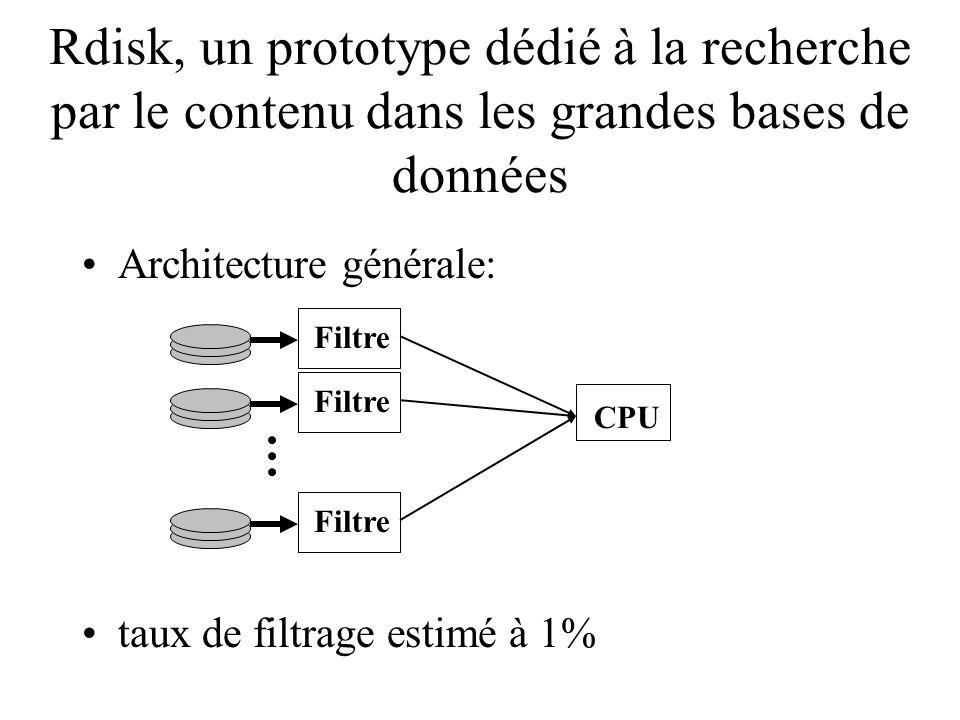 Rdisk, un prototype dédié à la recherche par le contenu dans les grandes bases de données Architecture générale: taux de filtrage estimé à 1% CPU Filtre