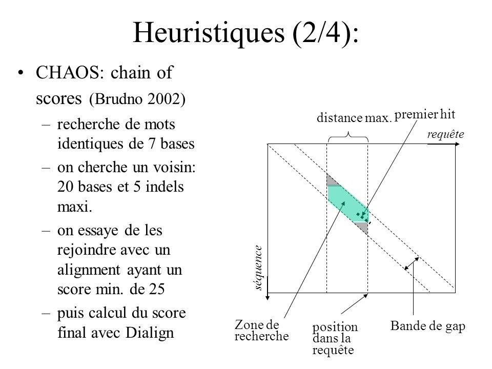 Heuristiques (2/4): CHAOS: chain of scores (Brudno 2002) –recherche de mots identiques de 7 bases –on cherche un voisin: 20 bases et 5 indels maxi. –o