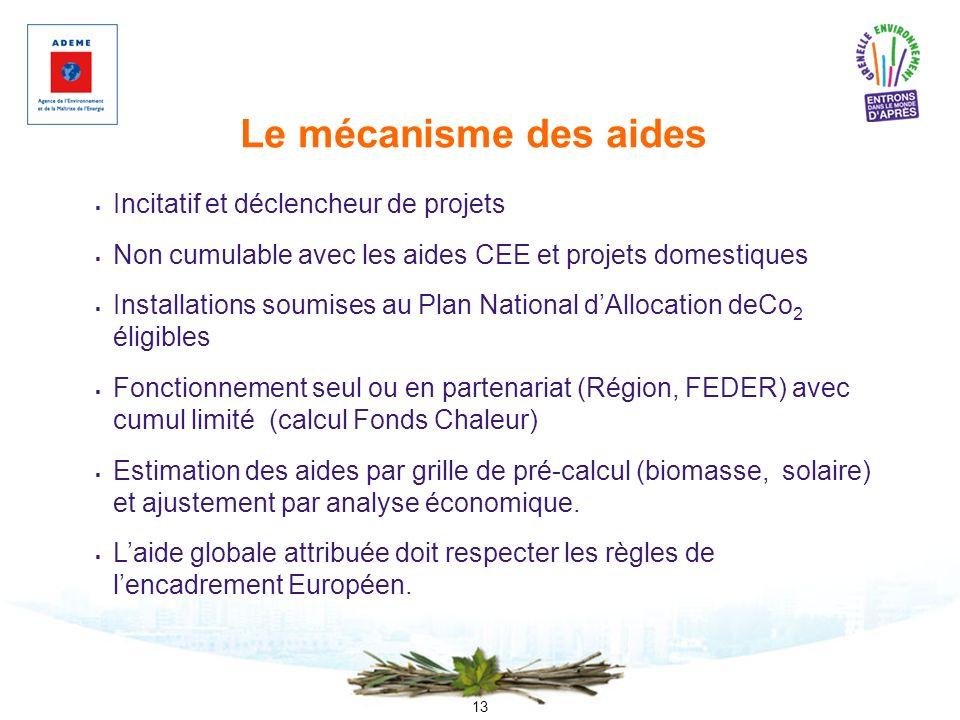 13 Le mécanisme des aides Incitatif et déclencheur de projets Non cumulable avec les aides CEE et projets domestiques Installations soumises au Plan N