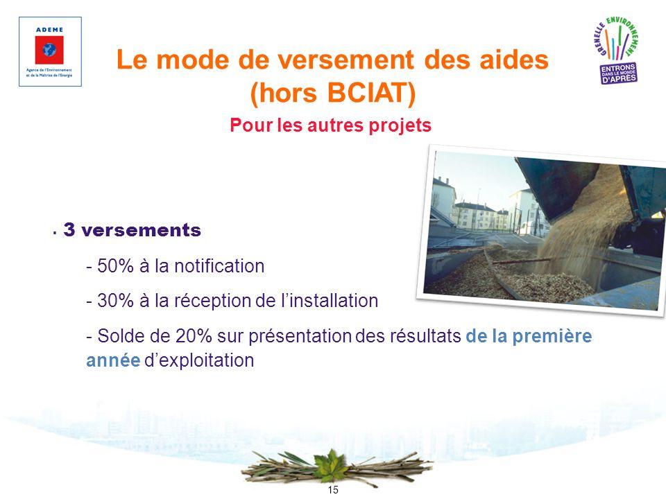 15 Le mode de versement des aides (hors BCIAT) 3 versements - 50% à la notification - 30% à la réception de linstallation - Solde de 20% sur présentat