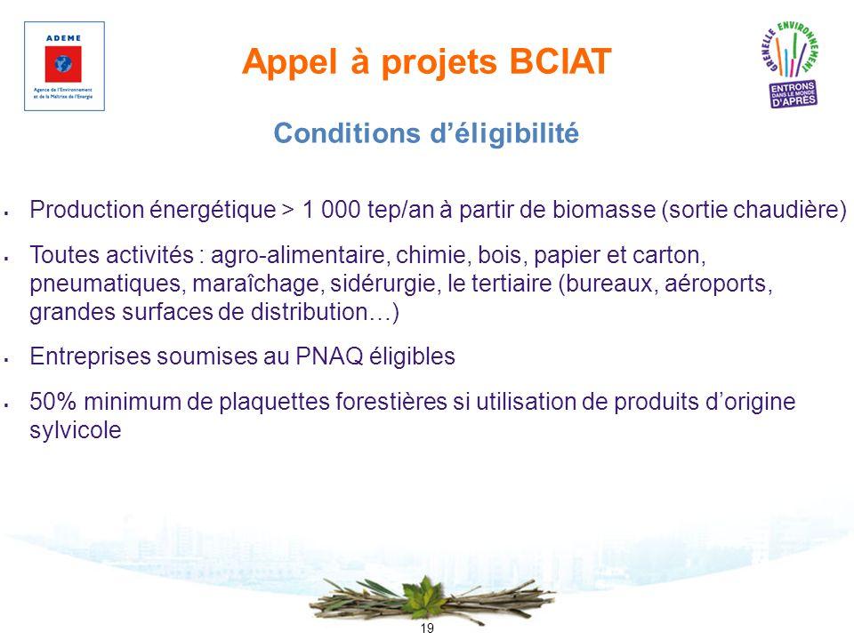 19 Appel à projets BCIAT Production énergétique > 1 000 tep/an à partir de biomasse (sortie chaudière) Toutes activités : agro-alimentaire, chimie, bo