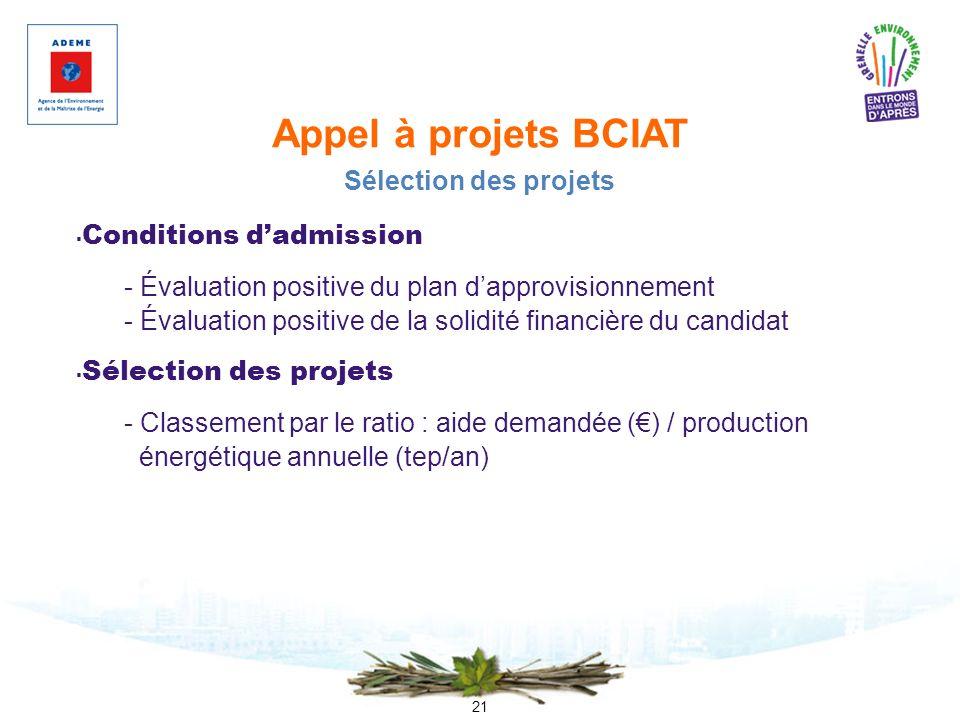 21 Appel à projets BCIAT Conditions dadmission - Évaluation positive du plan dapprovisionnement - Évaluation positive de la solidité financière du can