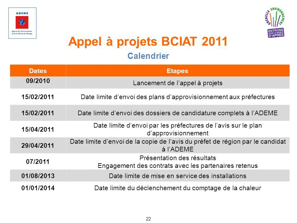 Appel à projets BCIAT 2011 22 Calendrier DatesEtapes 09/2010 Lancement de lappel à projets 15/02/2011Date limite denvoi des plans dapprovisionnement a