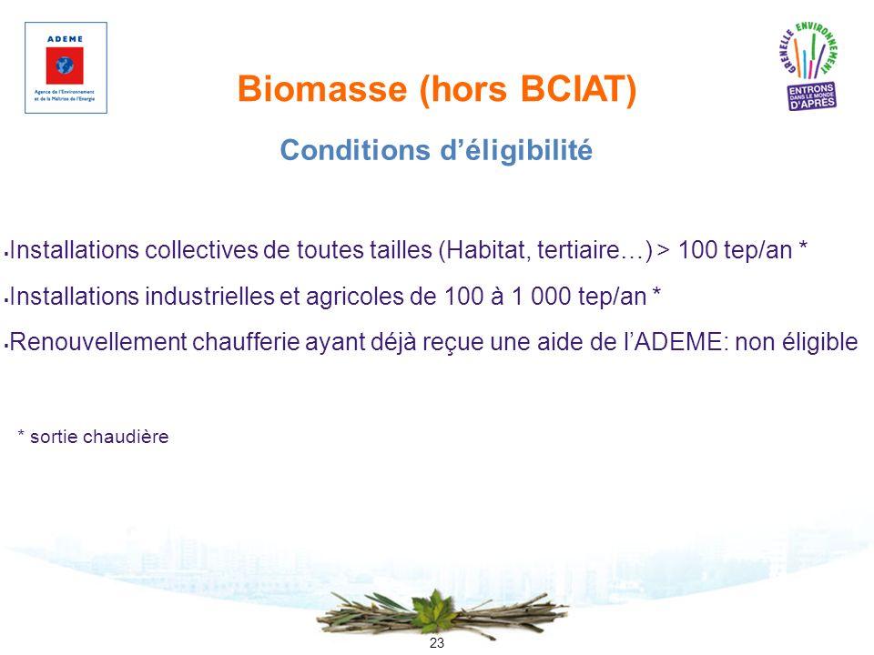 23 Biomasse (hors BCIAT) Installations collectives de toutes tailles (Habitat, tertiaire…) > 100 tep/an * Installations industrielles et agricoles de
