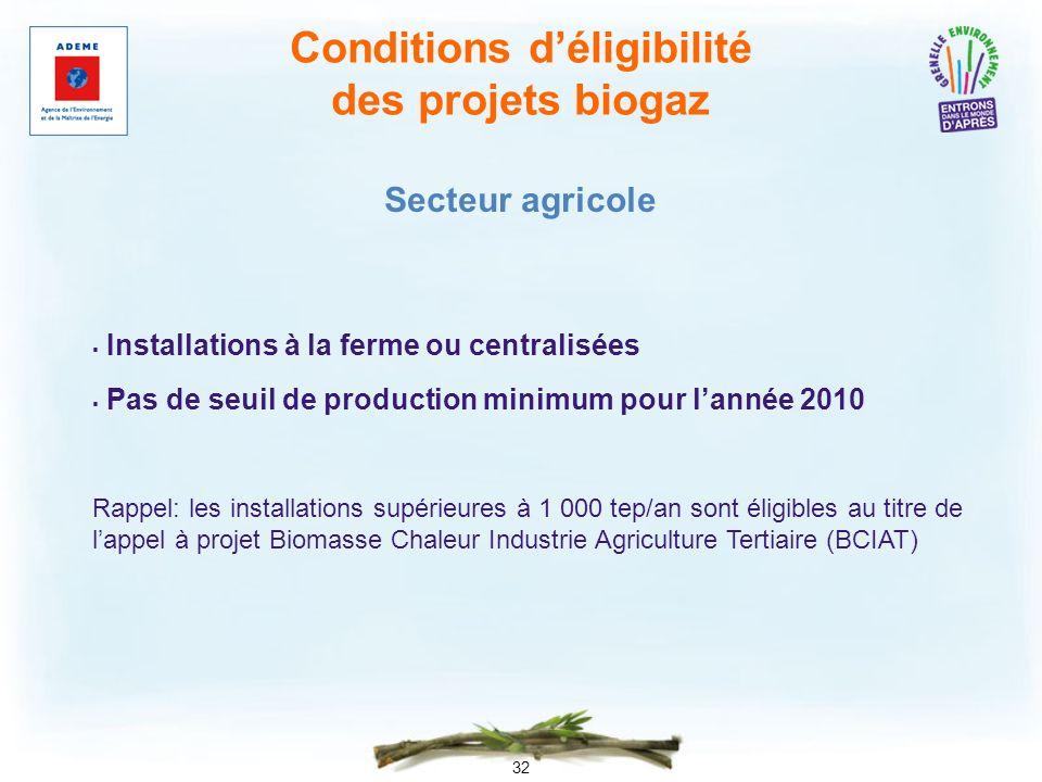 32 Conditions déligibilité des projets biogaz Installations à la ferme ou centralisées Pas de seuil de production minimum pour lannée 2010 Rappel: les