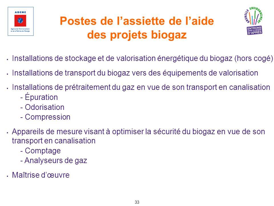Postes de lassiette de laide des projets biogaz 33 Installations de stockage et de valorisation énergétique du biogaz (hors cogé) Installations de tra