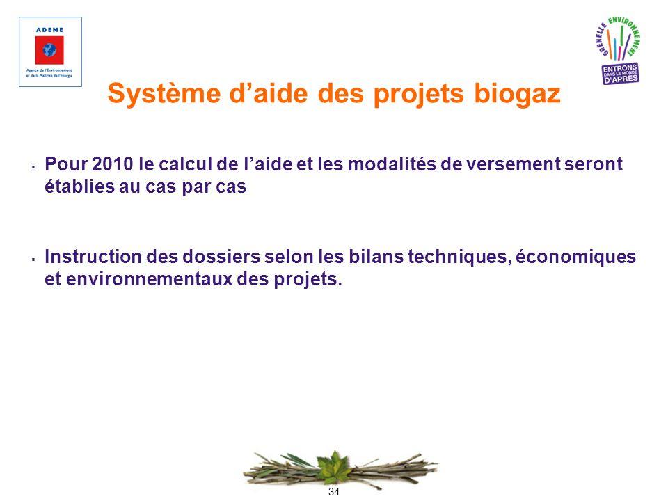 34 Système daide des projets biogaz Pour 2010 le calcul de laide et les modalités de versement seront établies au cas par cas Instruction des dossiers