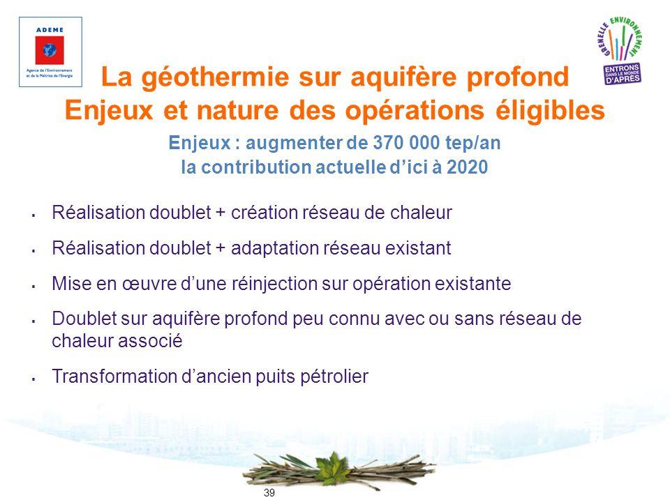 39 La géothermie sur aquifère profond Enjeux et nature des opérations éligibles Réalisation doublet + création réseau de chaleur Réalisation doublet +